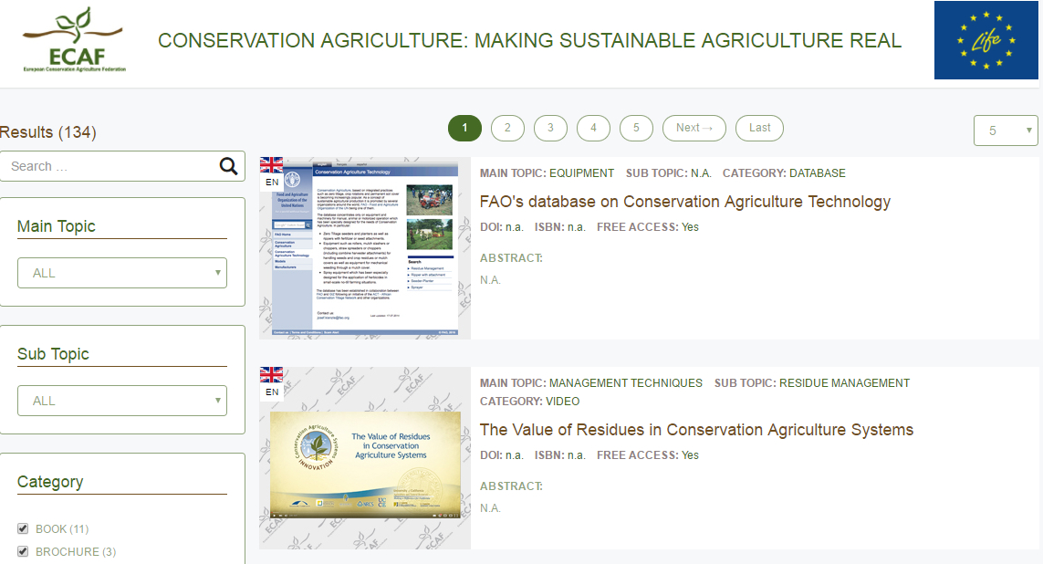 Conservation Agriculture: Making sustainable agriculture real